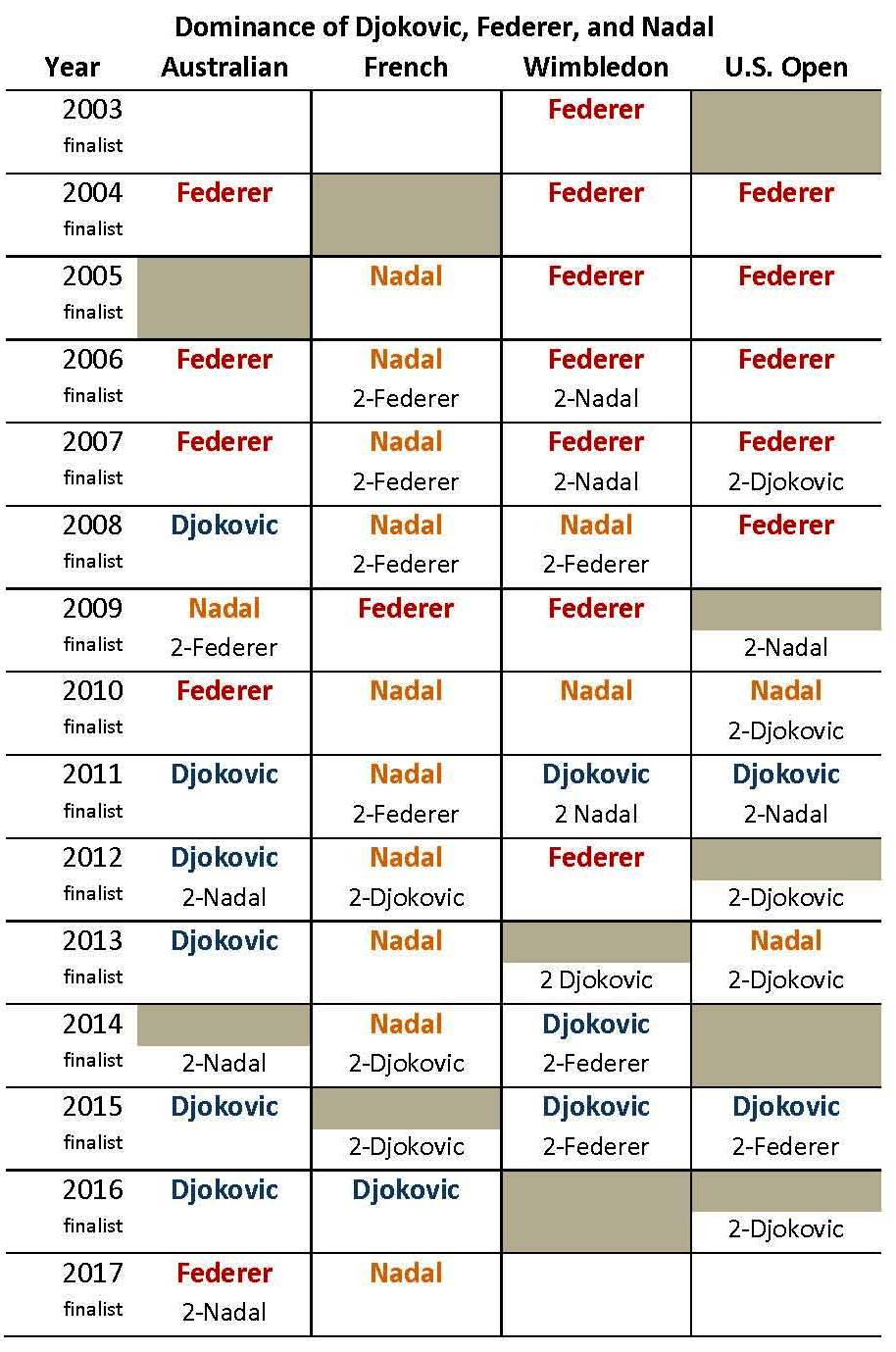 2017 Men's French Open